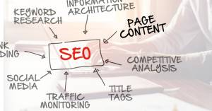 7 Tips for Writing SEO Content